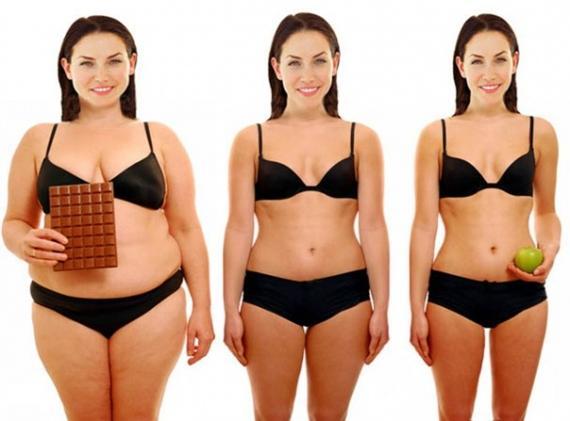 ИМТ - что такое индекс массы тела