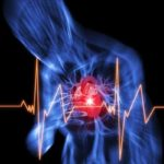 Признаки, симптоматика и лечение стенокардии